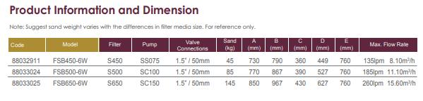 FSB perfect filter size