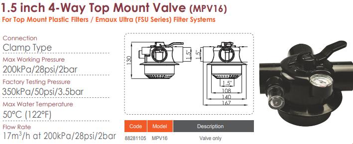 MPV16 valve feature